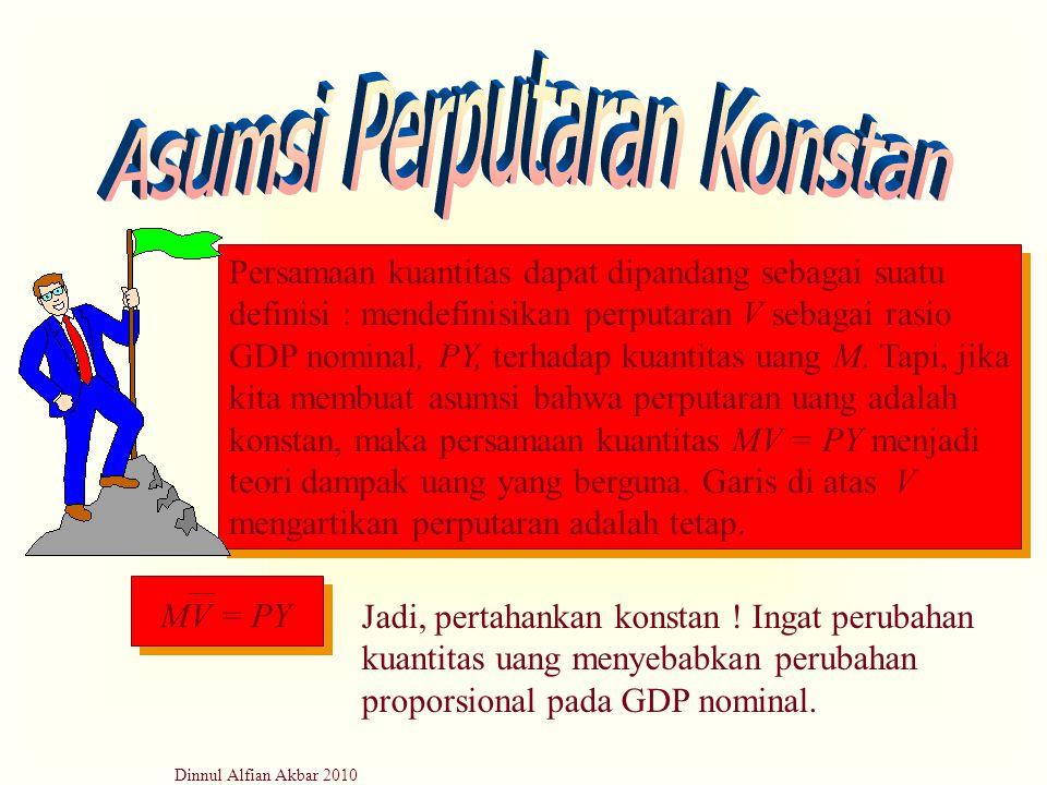 Dinnul Alfian Akbar 2010 Persamaan kuantitas dapat dipandang sebagai suatu definisi : mendefinisikan perputaran V sebagai rasio GDP nominal, PY, terha