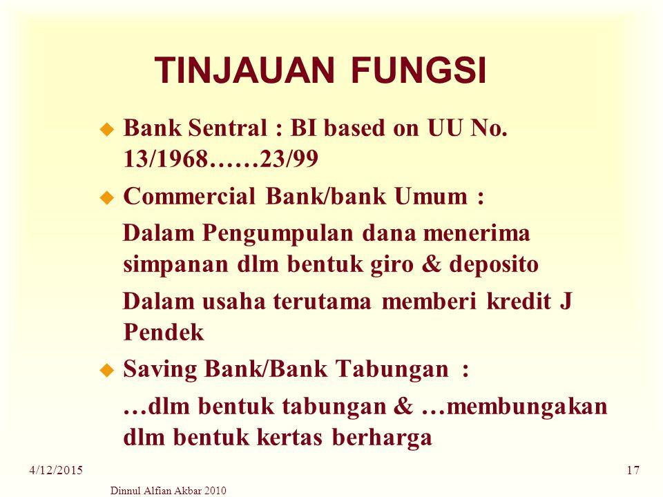 Dinnul Alfian Akbar 2010 4/12/201517 TINJAUAN FUNGSI u Bank Sentral : BI based on UU No. 13/1968……23/99 u Commercial Bank/bank Umum : Dalam Pengumpula