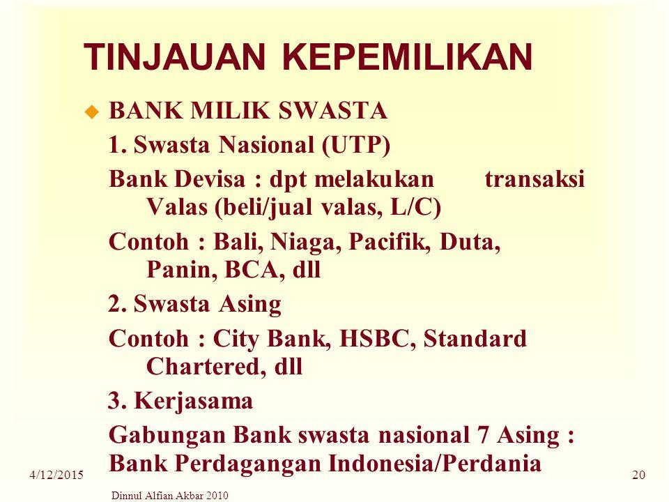 Dinnul Alfian Akbar 2010 4/12/201520 TINJAUAN KEPEMILIKAN u BANK MILIK SWASTA 1. Swasta Nasional (UTP) Bank Devisa : dpt melakukan transaksi Valas (be