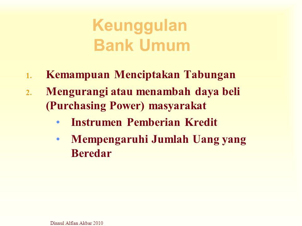 Dinnul Alfian Akbar 2010 Keunggulan Bank Umum 1. Kemampuan Menciptakan Tabungan 2. Mengurangi atau menambah daya beli (Purchasing Power) masyarakat In