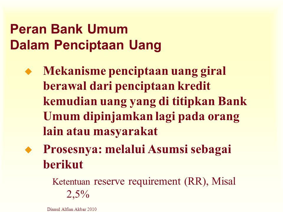 Dinnul Alfian Akbar 2010 Peran Bank Umum Dalam Penciptaan Uang u Mekanisme penciptaan uang giral berawal dari penciptaan kredit kemudian uang yang di