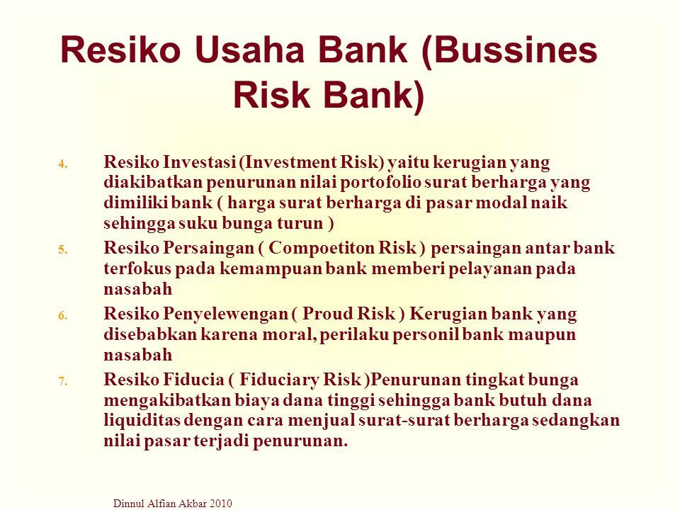 Dinnul Alfian Akbar 2010 4. Resiko Investasi (Investment Risk) yaitu kerugian yang diakibatkan penurunan nilai portofolio surat berharga yang dimiliki