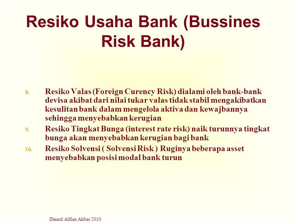 Dinnul Alfian Akbar 2010 8. Resiko Valas (Foreign Curency Risk) dialami oleh bank-bank devisa akibat dari nilai tukar valas tidak stabil mengakibatkan