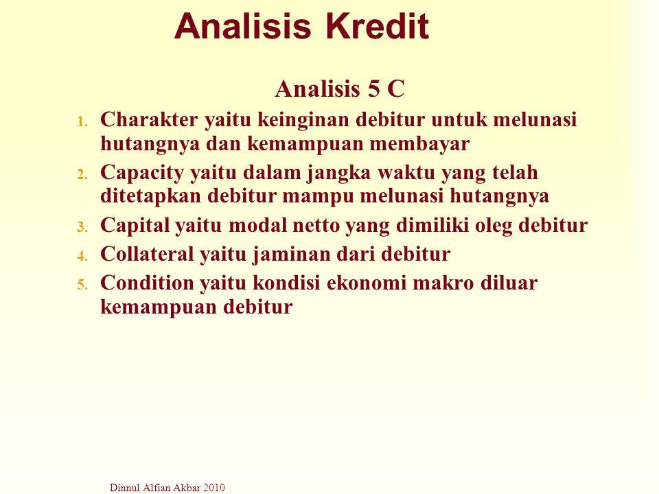 Dinnul Alfian Akbar 2010 Analisis Kredit Analisis 5 C 1. Charakter yaitu keinginan debitur untuk melunasi hutangnya dan kemampuan membayar 2. Capacity
