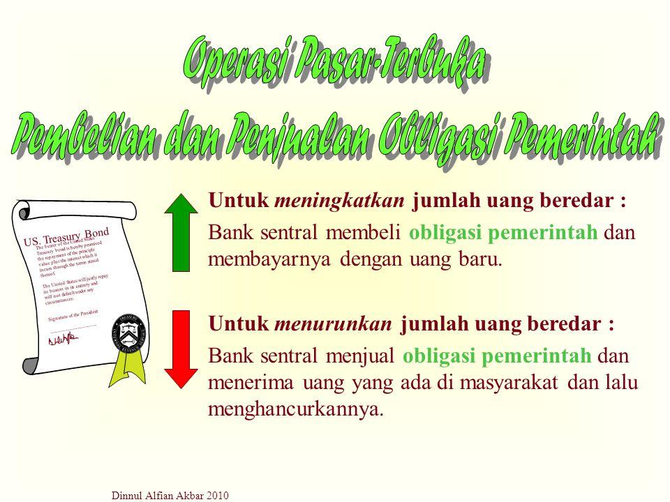 Dinnul Alfian Akbar 2010 Bank Sentral mengendalikan jumlah uang beredar dalam 3 cara : Melakukan Operasi Pasar-Terbuka (membeli dan menjual obligasi pemerintah) Mengubah persyaratan cadangan (tidak pernah benar-benar digunakan).