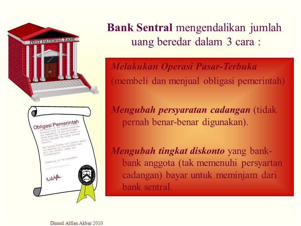 Dinnul Alfian Akbar 2010 Bank Sentral mengendalikan jumlah uang beredar dalam 3 cara : Melakukan Operasi Pasar-Terbuka (membeli dan menjual obligasi p