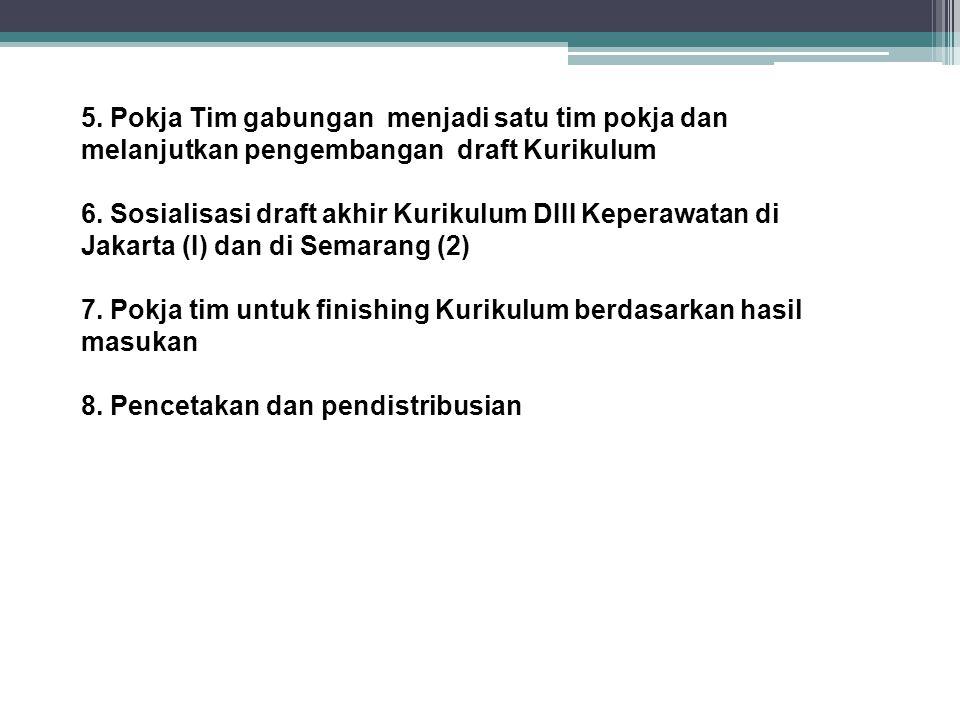 5. Pokja Tim gabungan menjadi satu tim pokja dan melanjutkan pengembangan draft Kurikulum 6. Sosialisasi draft akhir Kurikulum DIII Keperawatan di Jak