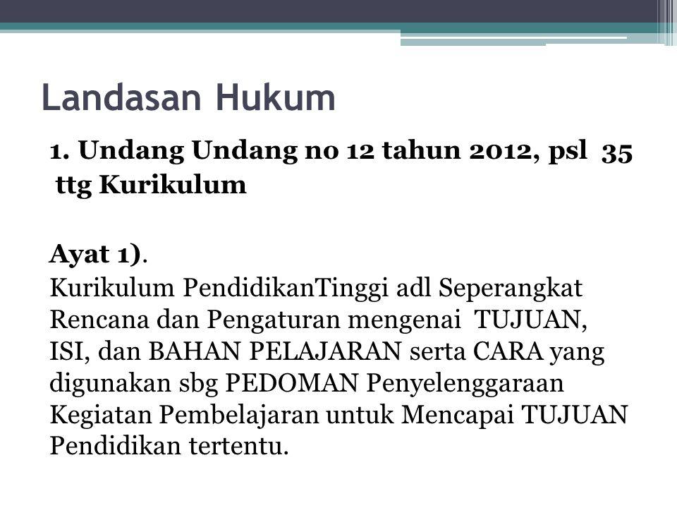 Landasan Hukum 1. Undang Undang no 12 tahun 2012, psl 35 ttg Kurikulum Ayat 1). Kurikulum PendidikanTinggi adl Seperangkat Rencana dan Pengaturan meng