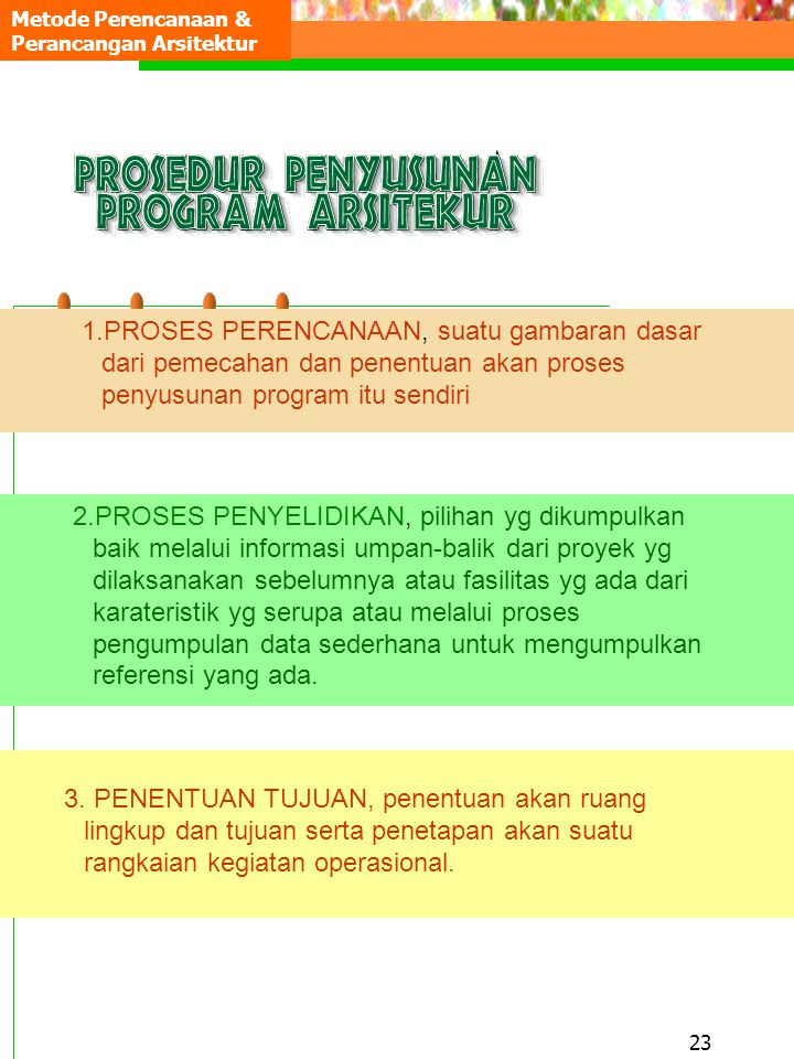23 1.PROSES PERENCANAAN, suatu gambaran dasar dari pemecahan dan penentuan akan proses penyusunan program itu sendiri Metode Perencanaan & Perancangan