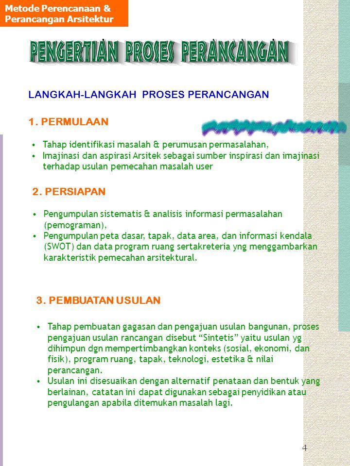 5 Rancangan SKEMATIS Pengembangan Rancangan Dokumen Konstruksi Penawaran (perundingan) Tata Laksana Kontrak konstruksi TAHAPAN PROYEK 1 SSP 2 SP 3 PuSP 4 E SP 5 E A S : Permulaan P : Persiapan PU: Pengajuan Usul E : Evaluasi A : Tindakan/ Perancangan
