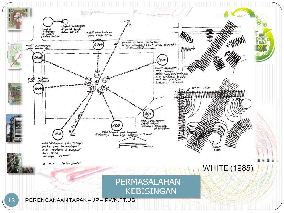 PERENCANAAN TAPAK – JP – PWK.FT.UB 13 PERMASALAHAN - KEBISINGAN WHITE (1985)