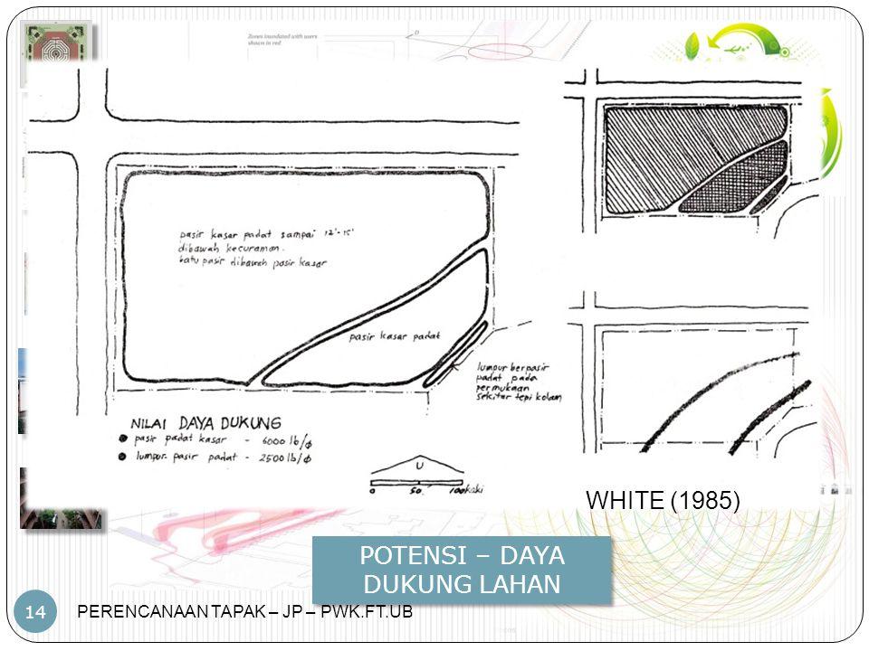 PERENCANAAN TAPAK – JP – PWK.FT.UB 14 POTENSI – DAYA DUKUNG LAHAN WHITE (1985)