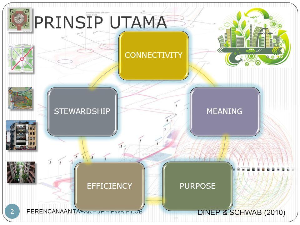 PERENCANAAN TAPAK – JP – PWK.FT.UB 2 PRINSIP UTAMA DINEP & SCHWAB (2010)
