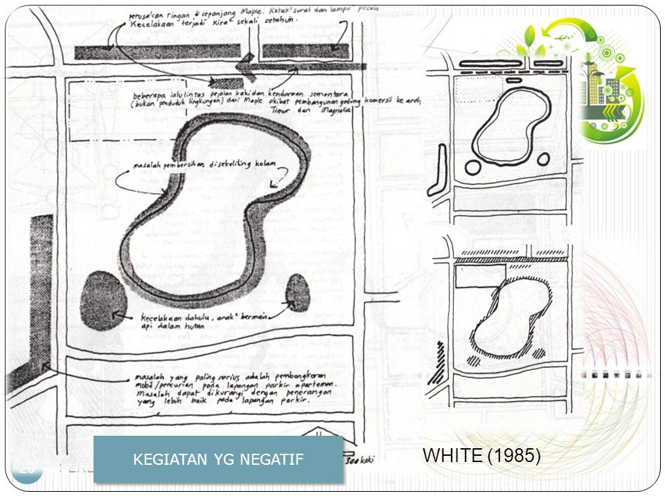 PERENCANAAN TAPAK – JP – PWK.FT.UB 20 KEGIATAN YG NEGATIF WHITE (1985)