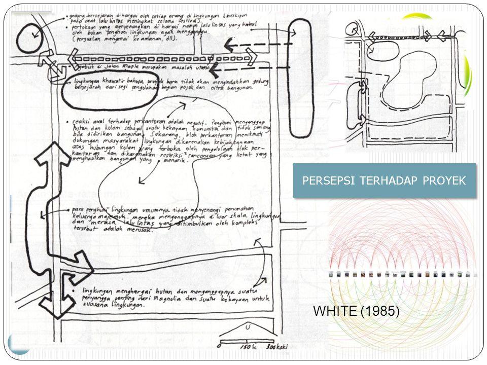 PERENCANAAN TAPAK – JP – PWK.FT.UB 21 PERSEPSI TERHADAP PROYEK WHITE (1985)