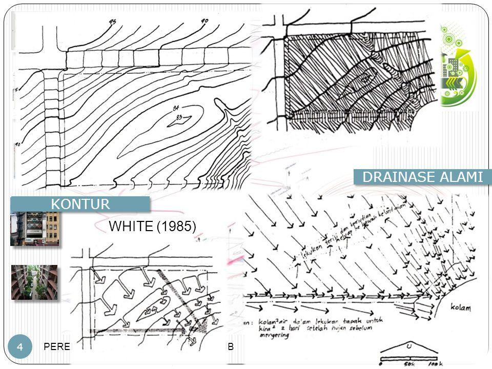 PERENCANAAN TAPAK – JP – PWK.FT.UB 4 KONTUR DRAINASE ALAMI WHITE (1985)