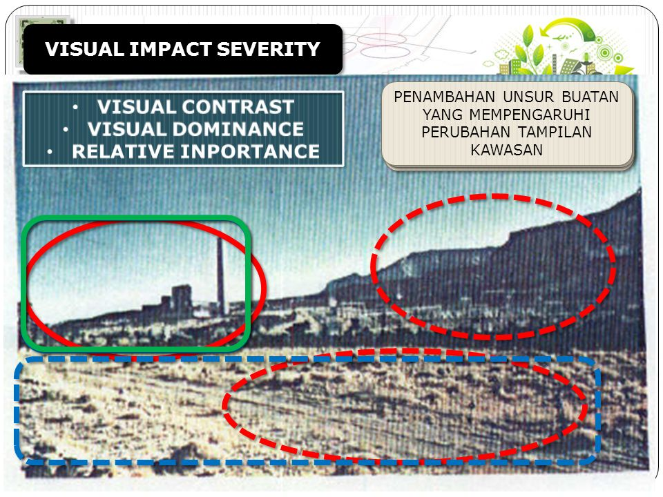 PERENCANAAN TAPAK – JP – PWK.FT.UB 18 VISUAL IMPACT SEVERITY VISUAL CONTRAST VISUAL DOMINANCE RELATIVE INPORTANCE VISUAL CONTRAST VISUAL DOMINANCE RELATIVE INPORTANCE GEOMETRI BANGUNAN & MENARA YG KONTRAS DALAM BENTUK DAN GARIS SKALA BANGUNAN & MENARA MENDOMINASI LANTAI LANSEKAP PENAMBAHAN UNSUR BUATAN YANG MEMPENGARUHI PERUBAHAN TAMPILAN KAWASAN