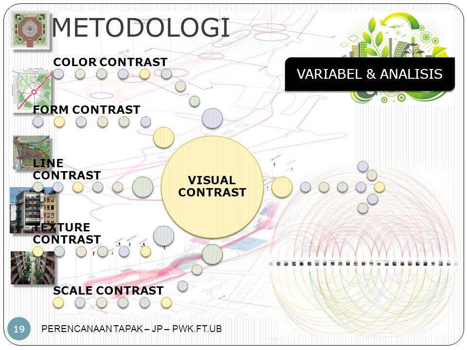 PERENCANAAN TAPAK – JP – PWK.FT.UB METODOLOGI 19 VISUAL CONTRAST COLOR CONTRAST FORM CONTRAST LINE CONTRAST TEXTURE CONTRAST SCALE CONTRAST VARIABEL & ANALISIS