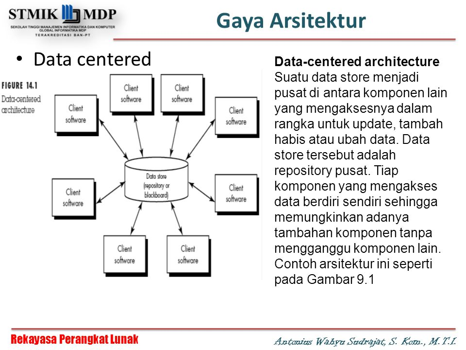 Rekayasa Perangkat Lunak Antonius Wahyu Sudrajat, S. Kom., M.T.I. Gaya Arsitektur Data centered Data-centered architecture Suatu data store menjadi pu