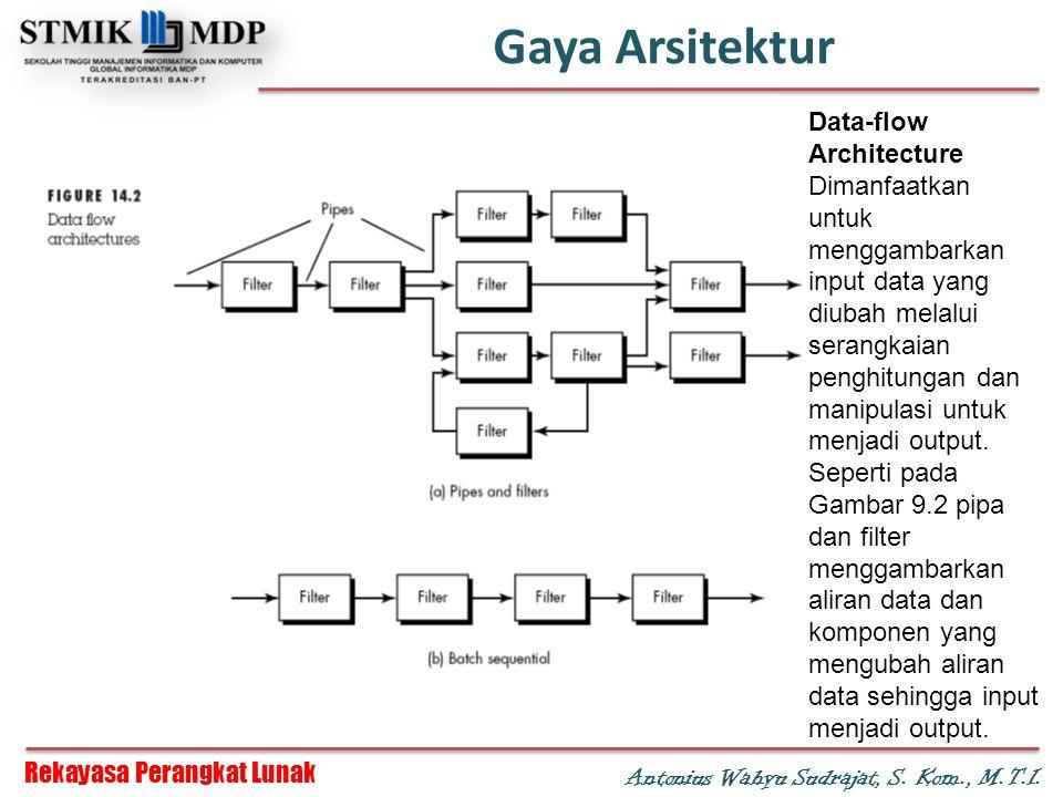 Rekayasa Perangkat Lunak Antonius Wahyu Sudrajat, S. Kom., M.T.I. Gaya Arsitektur Data-flow Architecture Dimanfaatkan untuk menggambarkan input data y