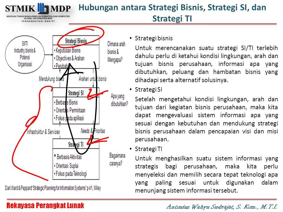 Rekayasa Perangkat Lunak Antonius Wahyu Sudrajat, S. Kom., M.T.I. Hubungan antara Strategi Bisnis, Strategi SI, dan Strategi TI Strategi bisnis Untuk