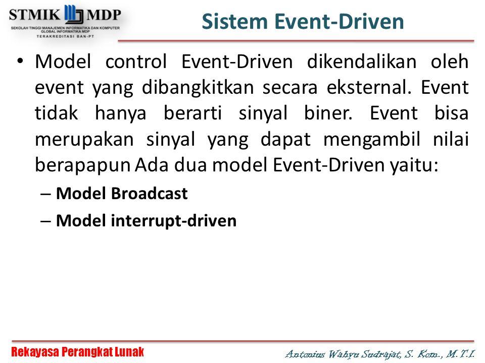 Rekayasa Perangkat Lunak Antonius Wahyu Sudrajat, S. Kom., M.T.I. Sistem Event-Driven Model control Event-Driven dikendalikan oleh event yang dibangki