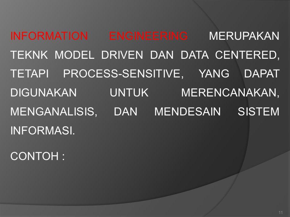 11 INFORMATION ENGINEERING MERUPAKAN TEKNK MODEL DRIVEN DAN DATA CENTERED, TETAPI PROCESS-SENSITIVE, YANG DAPAT DIGUNAKAN UNTUK MERENCANAKAN, MENGANAL