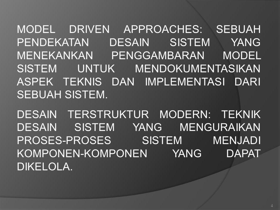 5 DESAIN TERSTRUKTUR BERUSAHA MEMFAKTORKAN SEBUAH PROGRAM KE DALAM HIERARKI MODUL TOP-DOWN YANG MEMILIKI PROPERTI BERIKUT INI: 1.MODUL HARUS SANGAT COHESIVE: MASING-MASING MODUL HANYA MELAKUKAN SATU FUNGSI.
