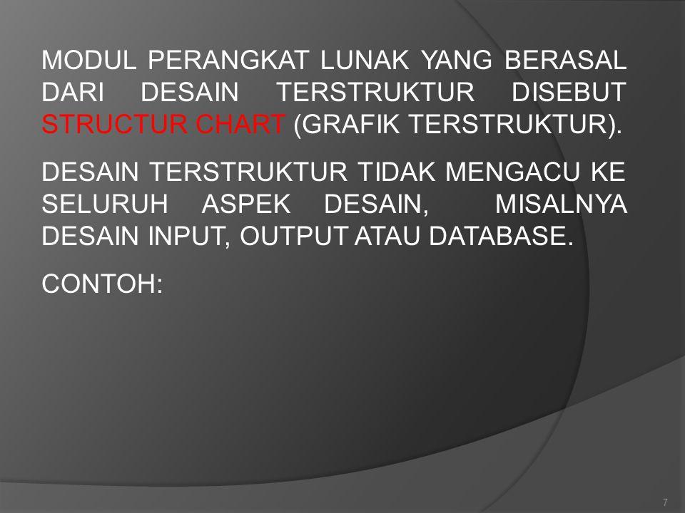 18 RAPID APPLICATION DEVELOPMENT ADALAH SEBUAH PENDEKATAN DESAIN SISTEM YANG MENGGUNAKAN TEKNIK TERSTRUKTUR, PROTOTIPING, DAN JAD.