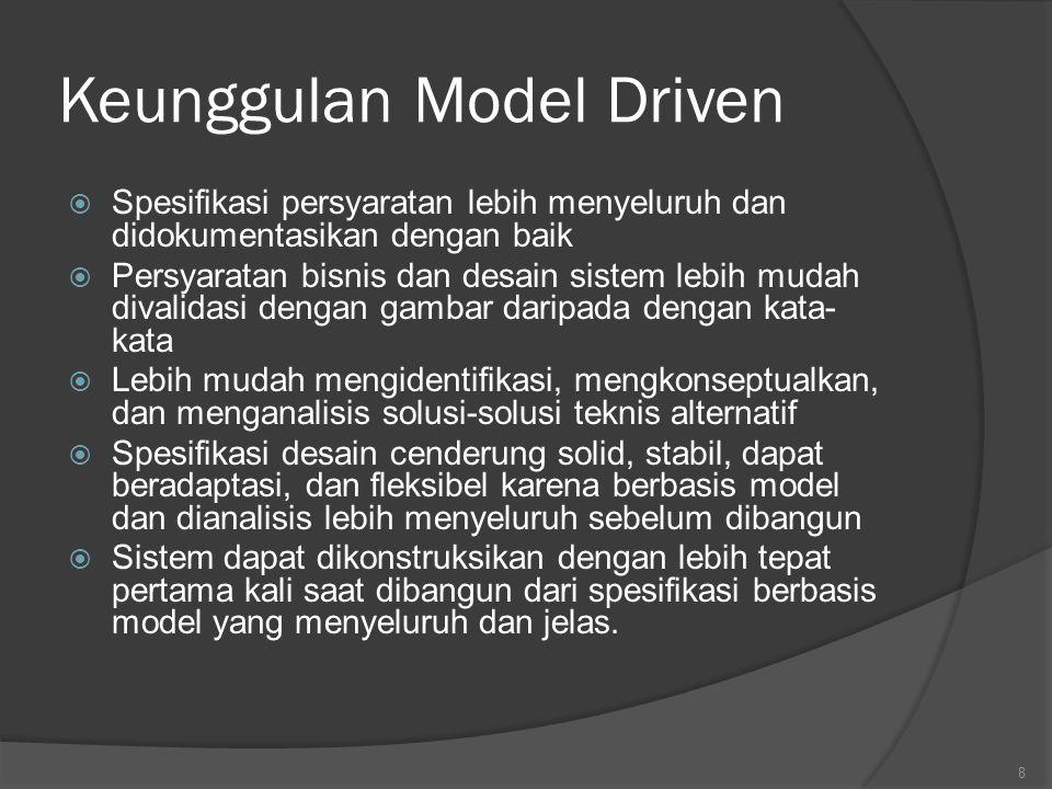 Keunggulan Model Driven  Spesifikasi persyaratan lebih menyeluruh dan didokumentasikan dengan baik  Persyaratan bisnis dan desain sistem lebih mudah