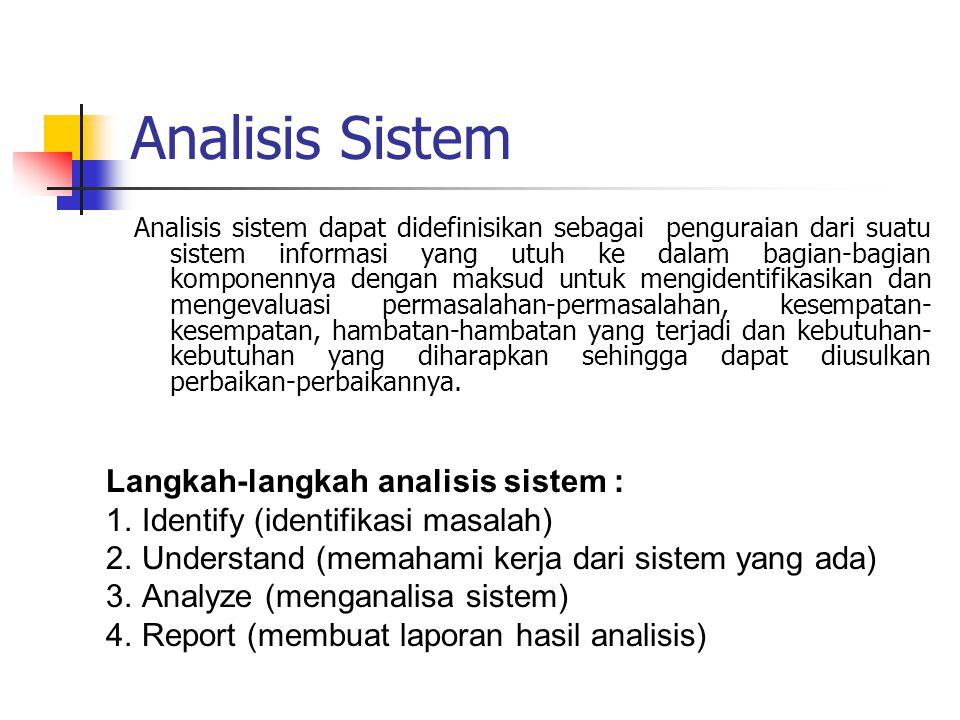Analisis Sistem Analisis sistem dapat didefinisikan sebagai penguraian dari suatu sistem informasi yang utuh ke dalam bagian-bagian komponennya dengan