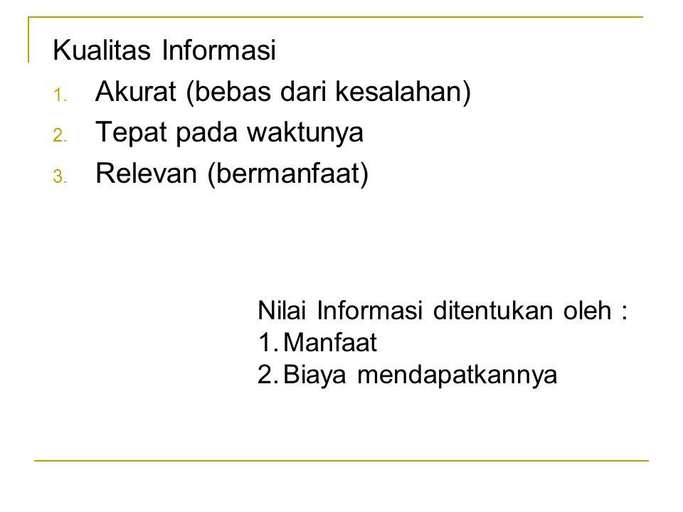 Kualitas Informasi 1. Akurat (bebas dari kesalahan) 2. Tepat pada waktunya 3. Relevan (bermanfaat) Nilai Informasi ditentukan oleh : 1.Manfaat 2.Biaya