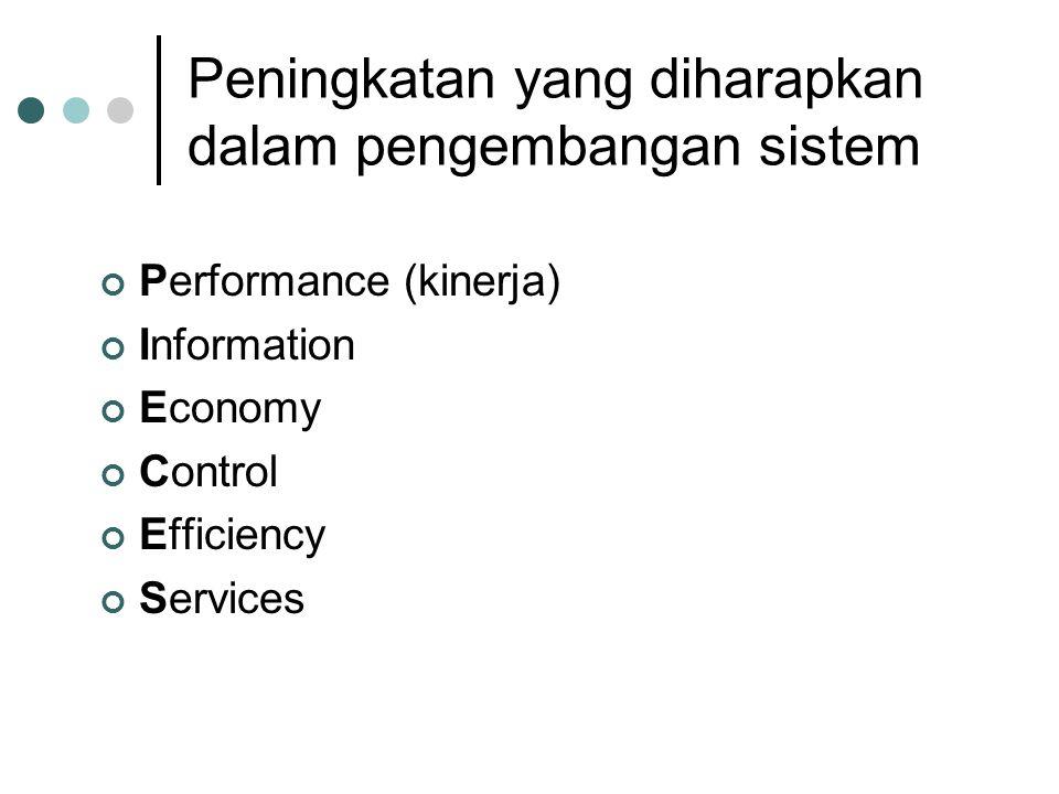 Peningkatan yang diharapkan dalam pengembangan sistem Performance (kinerja) Information Economy Control Efficiency Services