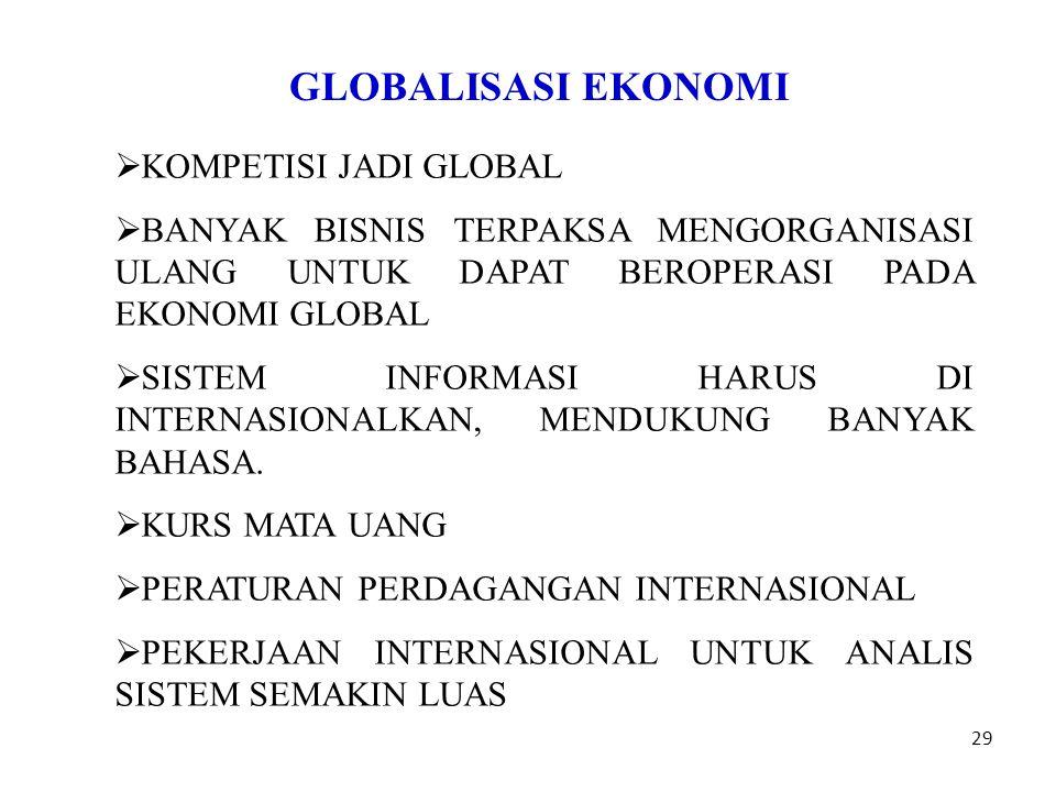 29 GLOBALISASI EKONOMI  KOMPETISI JADI GLOBAL  BANYAK BISNIS TERPAKSA MENGORGANISASI ULANG UNTUK DAPAT BEROPERASI PADA EKONOMI GLOBAL  SISTEM INFORMASI HARUS DI INTERNASIONALKAN, MENDUKUNG BANYAK BAHASA.