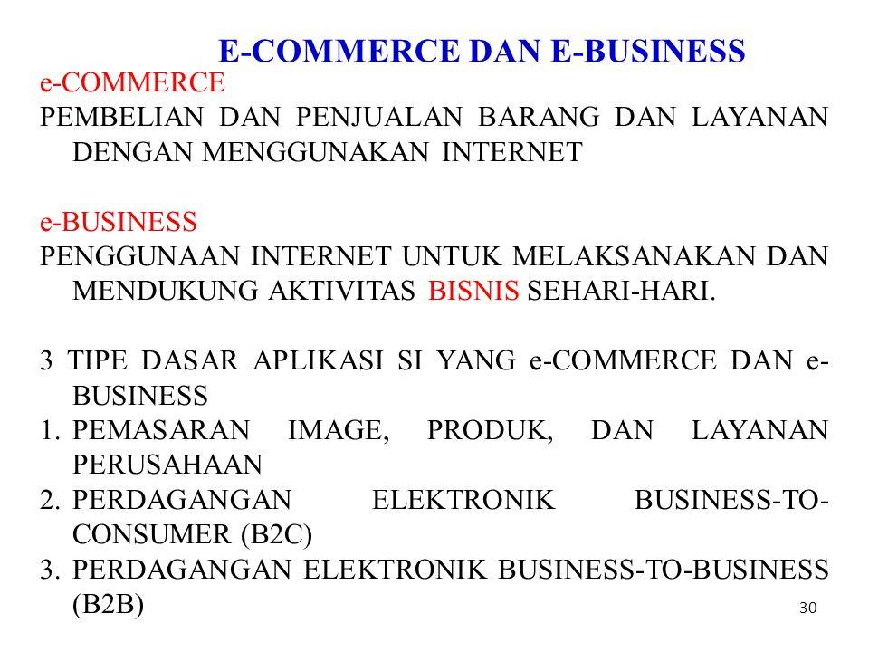 30 E-COMMERCE DAN E-BUSINESS e-COMMERCE PEMBELIAN DAN PENJUALAN BARANG DAN LAYANAN DENGAN MENGGUNAKAN INTERNET e-BUSINESS PENGGUNAAN INTERNET UNTUK MELAKSANAKAN DAN MENDUKUNG AKTIVITAS BISNIS SEHARI-HARI.