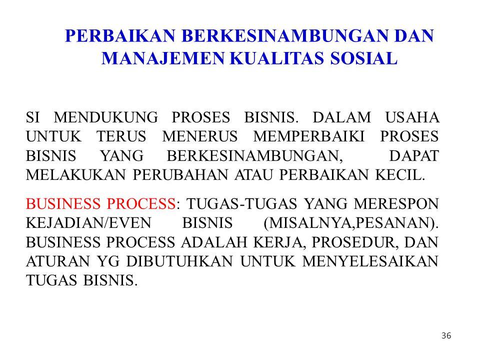 36 PERBAIKAN BERKESINAMBUNGAN DAN MANAJEMEN KUALITAS SOSIAL SI MENDUKUNG PROSES BISNIS.
