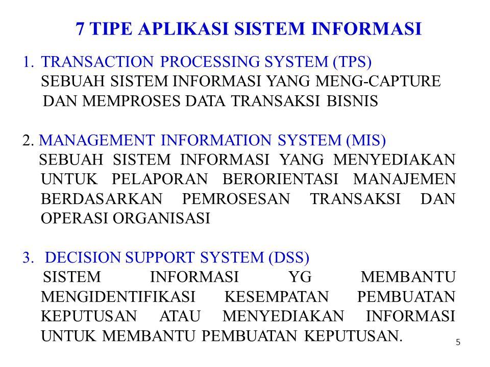 5 7 TIPE APLIKASI SISTEM INFORMASI 1.TRANSACTION PROCESSING SYSTEM (TPS) SEBUAH SISTEM INFORMASI YANG MENG-CAPTURE DAN MEMPROSES DATA TRANSAKSI BISNIS 2.