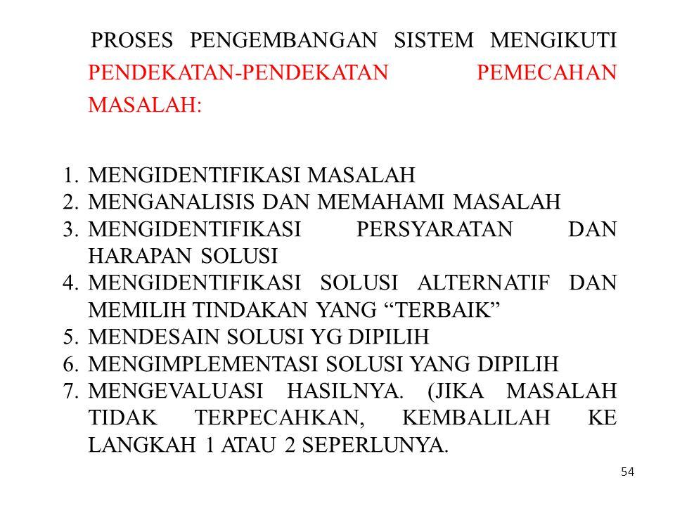 54 PROSES PENGEMBANGAN SISTEM MENGIKUTI PENDEKATAN-PENDEKATAN PEMECAHAN MASALAH: 1.MENGIDENTIFIKASI MASALAH 2.MENGANALISIS DAN MEMAHAMI MASALAH 3.MENGIDENTIFIKASI PERSYARATAN DAN HARAPAN SOLUSI 4.MENGIDENTIFIKASI SOLUSI ALTERNATIF DAN MEMILIH TINDAKAN YANG TERBAIK 5.MENDESAIN SOLUSI YG DIPILIH 6.MENGIMPLEMENTASI SOLUSI YANG DIPILIH 7.MENGEVALUASI HASILNYA.