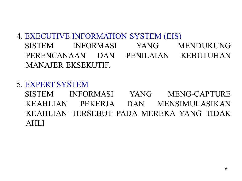 6 4. EXECUTIVE INFORMATION SYSTEM (EIS) SISTEM INFORMASI YANG MENDUKUNG PERENCANAAN DAN PENILAIAN KEBUTUHAN MANAJER EKSEKUTIF. 5. EXPERT SYSTEM SISTEM