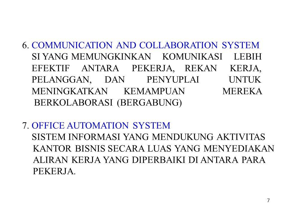 7 6. COMMUNICATION AND COLLABORATION SYSTEM SI YANG MEMUNGKINKAN KOMUNIKASI LEBIH EFEKTIF ANTARA PEKERJA, REKAN KERJA, PELANGGAN, DAN PENYUPLAI UNTUK