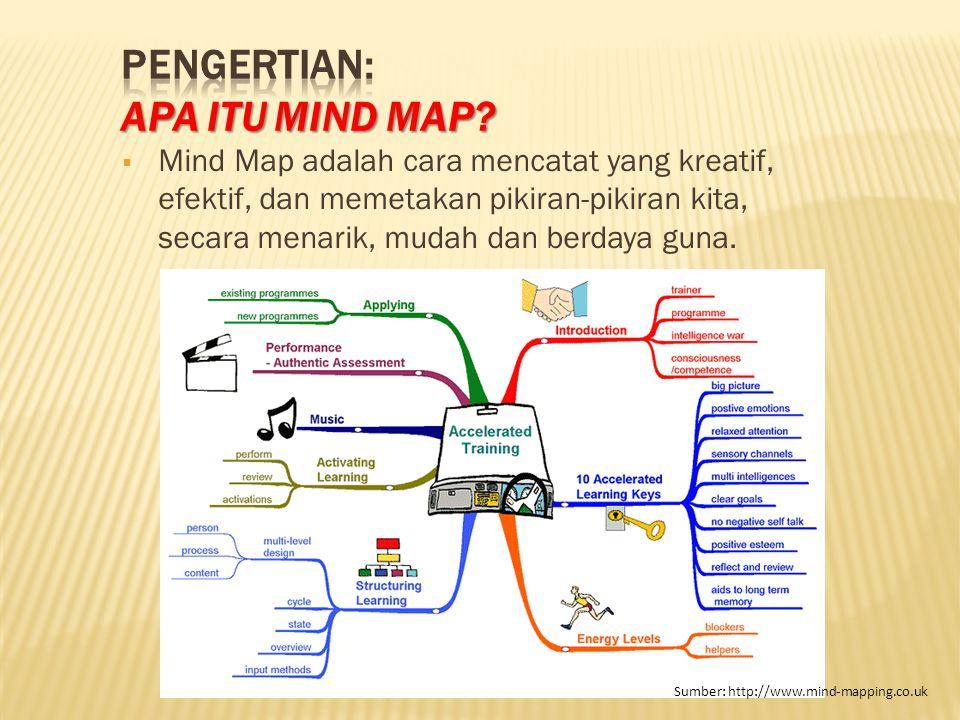  Mind Map adalah cara mencatat yang kreatif, efektif, dan memetakan pikiran-pikiran kita, secara menarik, mudah dan berdaya guna.