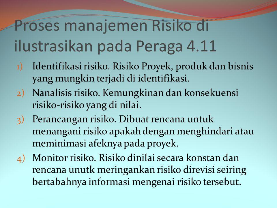 Peraga 4.11 Proses manajemen Risiko