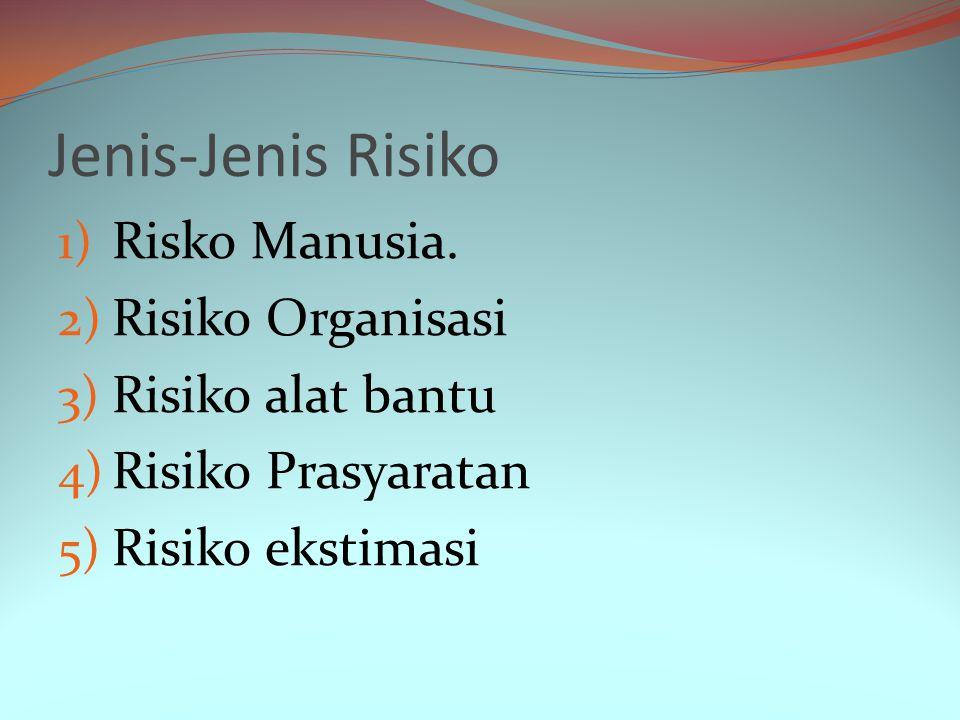 Identifikasi Risiko Indentifikasi risiko merupakan tahap awaldari manajemen risiko.
