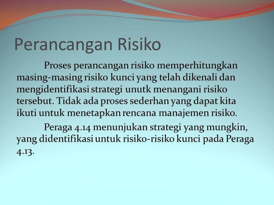 Peraga 4.13 Analisis Risiko