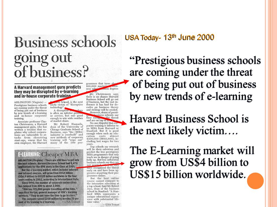 USA Today- 13 th June 2000 Prestigious business schools are coming under the threat of being put out of business by new trends of e-learning Prestigious business schools are coming under the threat of being put out of business by new trends of e-learning Havard Business School is the next likely victim….