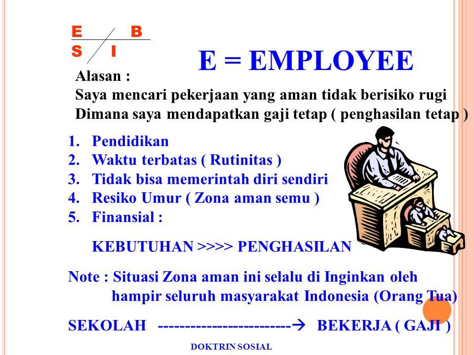 E S B I E = EMPLOYEE Alasan : Saya mencari pekerjaan yang aman tidak berisiko rugi Dimana saya mendapatkan gaji tetap ( penghasilan tetap ) 1.Pendidik