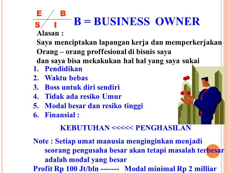 E S B I B = BUSINESS OWNER Alasan : Saya menciptakan lapangan kerja dan memperkerjakan Orang – orang proffesional di bisnis saya dan saya bisa mekakuk