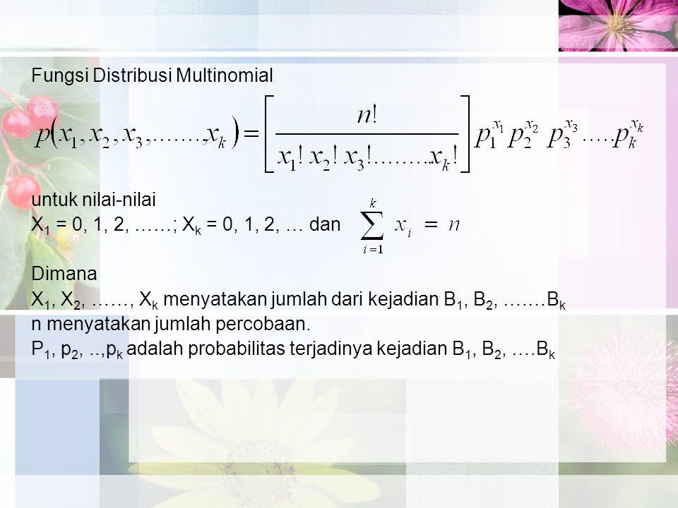Fungsi Distribusi Multinomial untuk nilai-nilai X 1 = 0, 1, 2, ……; X k = 0, 1, 2, … dan Dimana X 1, X 2, ……, X k menyatakan jumlah dari kejadian B 1, B 2, ….…B k n menyatakan jumlah percobaan.