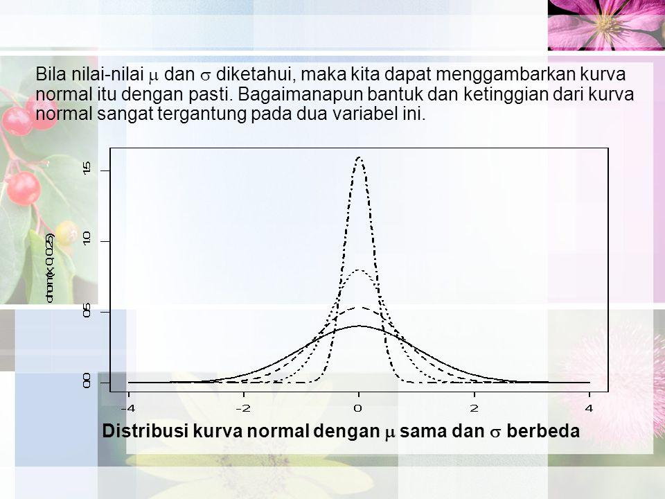 Bila nilai-nilai  dan  diketahui, maka kita dapat menggambarkan kurva normal itu dengan pasti.