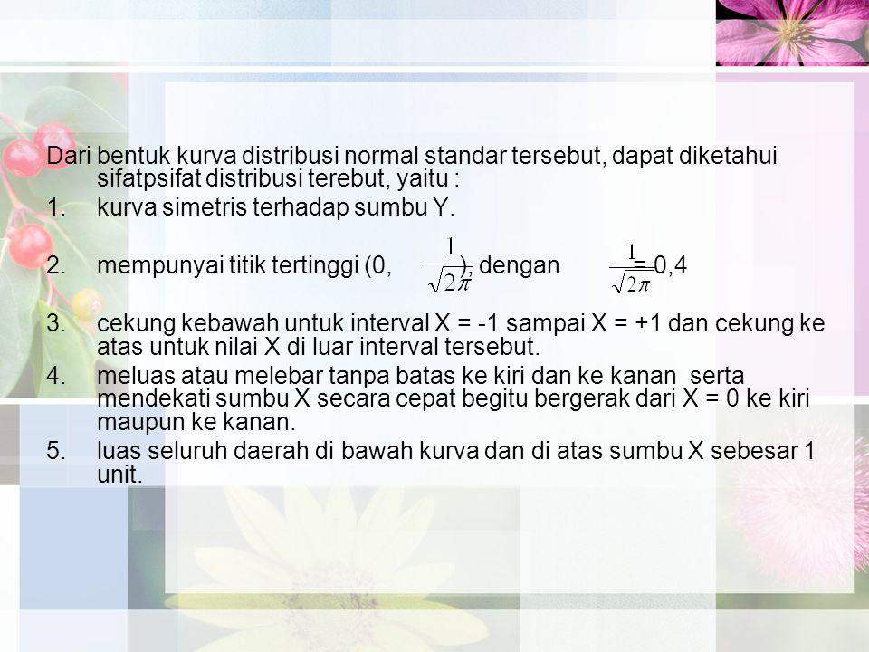 Dari bentuk kurva distribusi normal standar tersebut, dapat diketahui sifatpsifat distribusi terebut, yaitu : 1.kurva simetris terhadap sumbu Y.